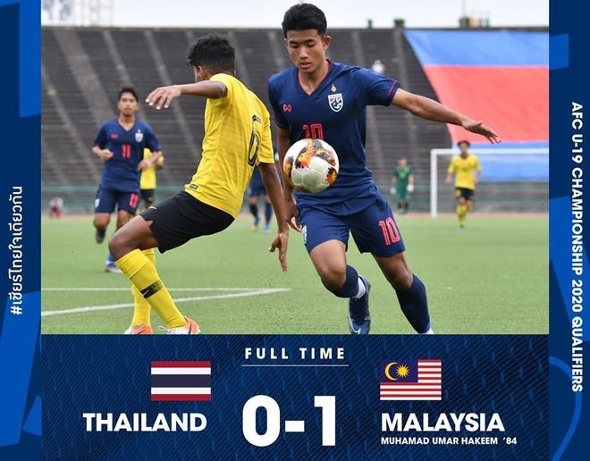 U19 Thai Lan khong the vuot qua vong loai chau A hinh anh 1
