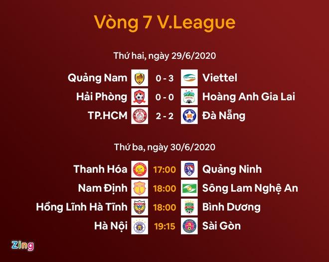 CLB TP.HCM vs Da Nang anh 3