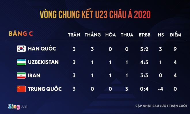 U23 Trung Quoc vs Iran anh 2