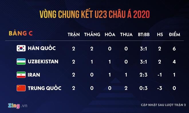 U23 Trung Quoc ve nuoc bang chuyen bay hang pho thong hinh anh 2 cc.jpg