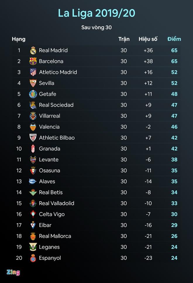 Sociedad vs Real Madrid anh 4