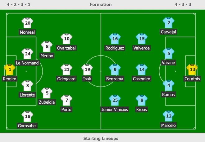 Sociedad vs Real Madrid anh 3