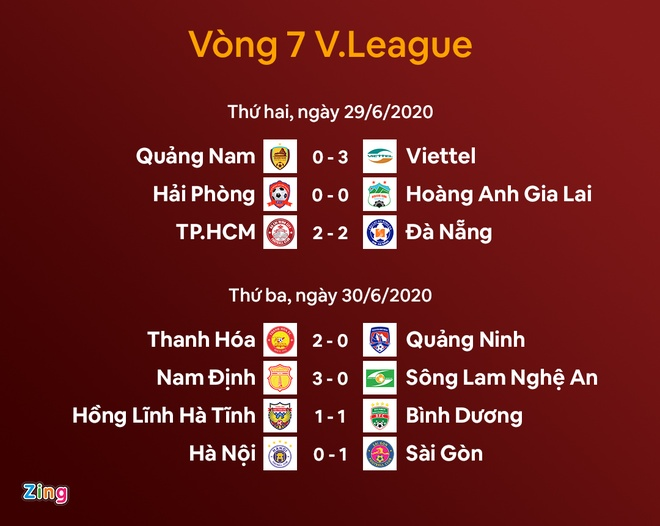 truc tiep CLB Nam Dinh vs SLNA anh 3