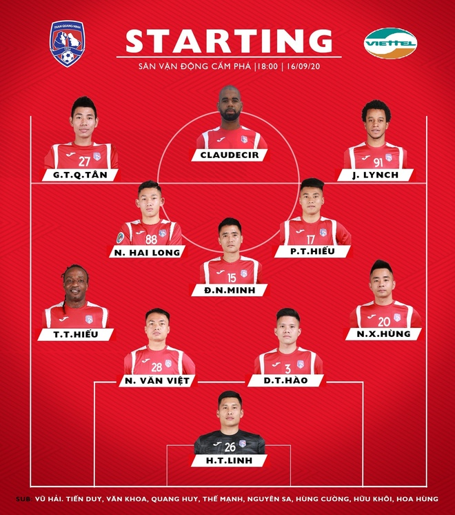 truc tiep Quang Ninh vs Viettel anh 3