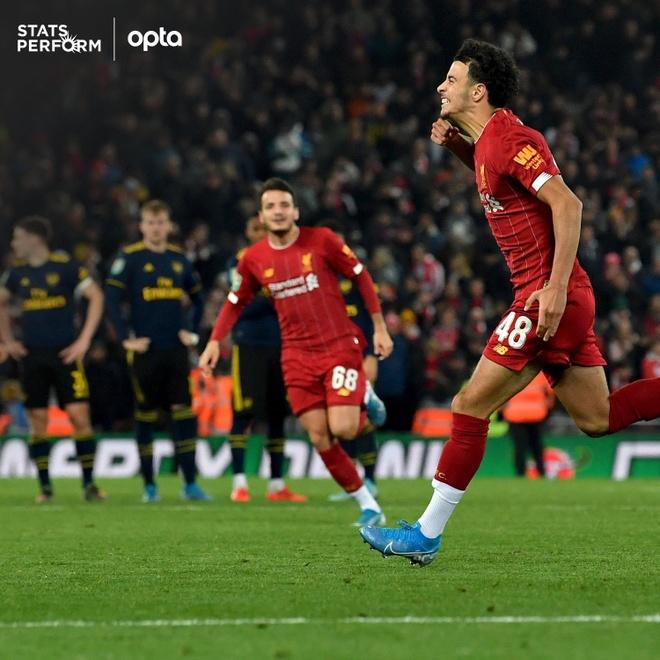 truc tiep Liverpool vs Arsenal anh 18