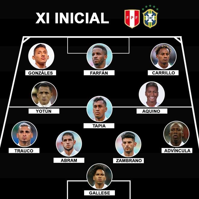 Truc tiep Peru vs Brazil anh 17