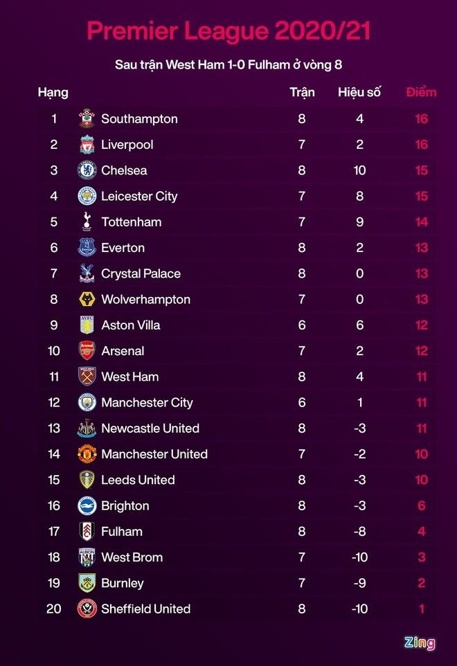 Chelsea dau Sheffield Utd anh 9