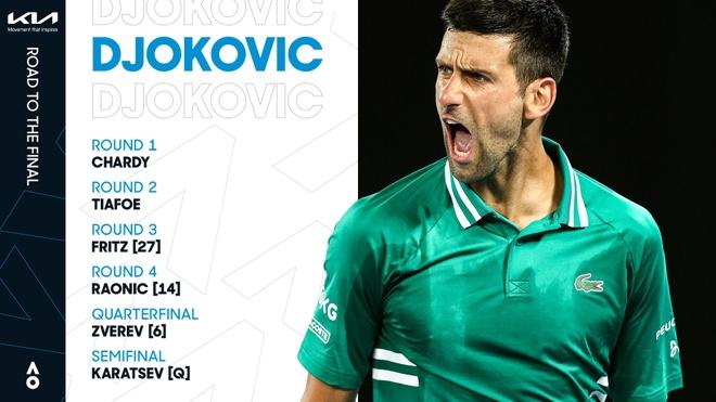 Djokovic vs Medvedev anh 26