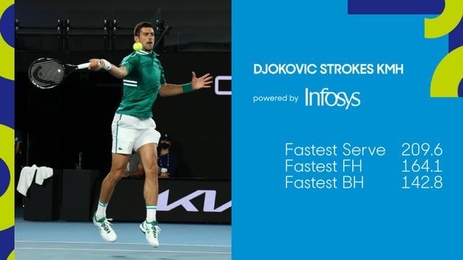 Djokovic vs Medvedev anh 24