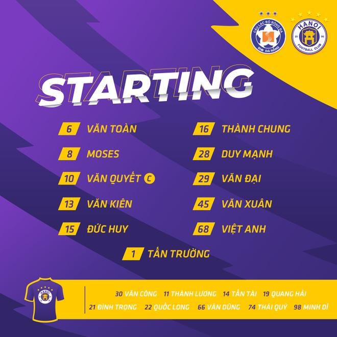 CLB Da Nang vs CLB Ha Noi anh 3