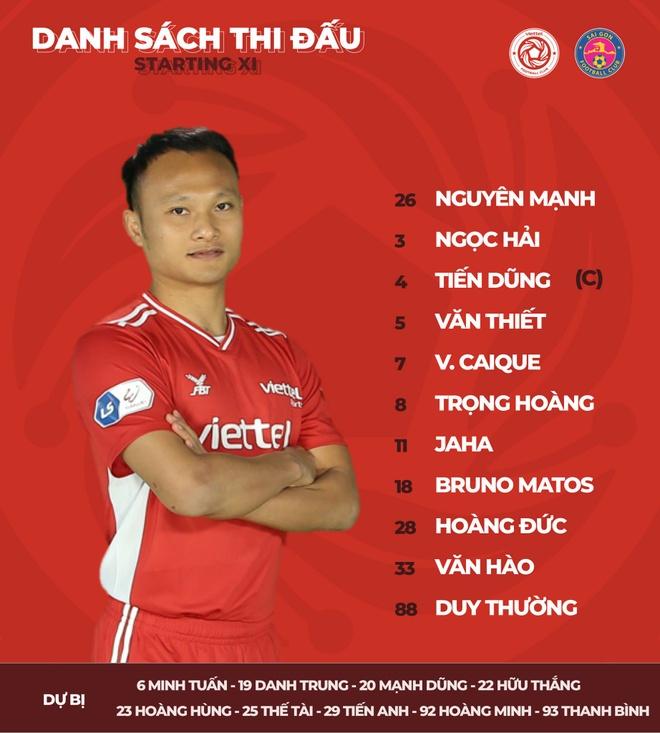 CLB Viettel vs CLB Sai Gon anh 1