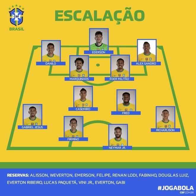 Paraguay vs Brazil anh 6