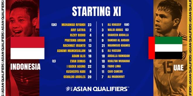 Indonesia vs UAE anh 8