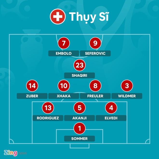 Thuy Si vs Tho Nhi Ky anh 10