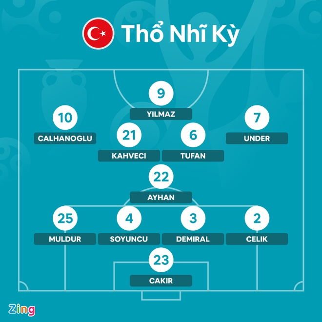 Thuy Si vs Tho Nhi Ky anh 11