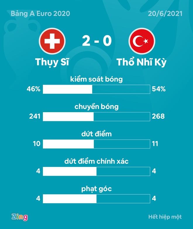Thuy Si vs Tho Nhi Ky anh 27