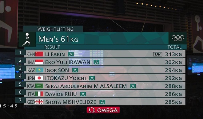 Thach Kim Tuan Olympic anh 27