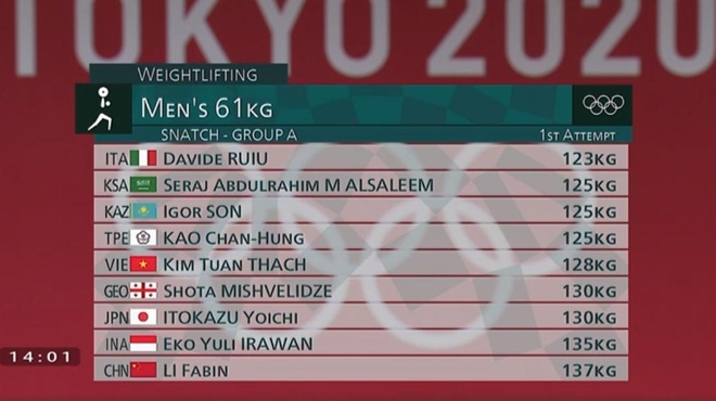 Thach Kim Tuan Olympic anh 5