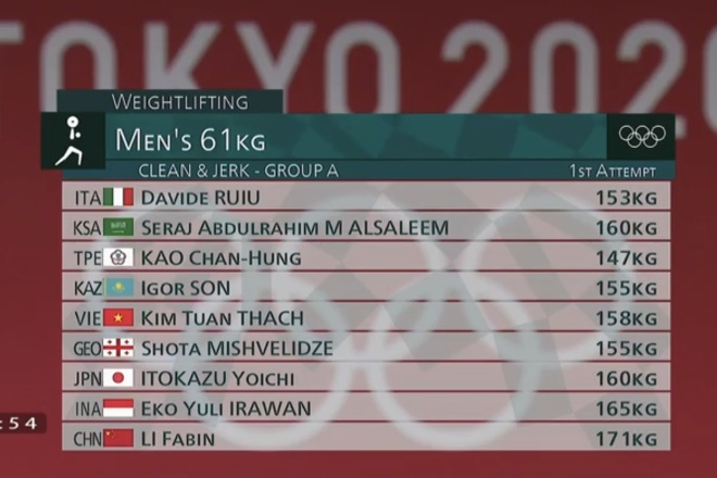 Thach Kim Tuan Olympic anh 18