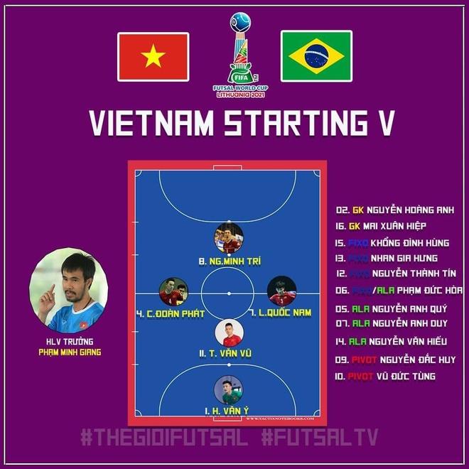 Futsal Viet Nam anh 3