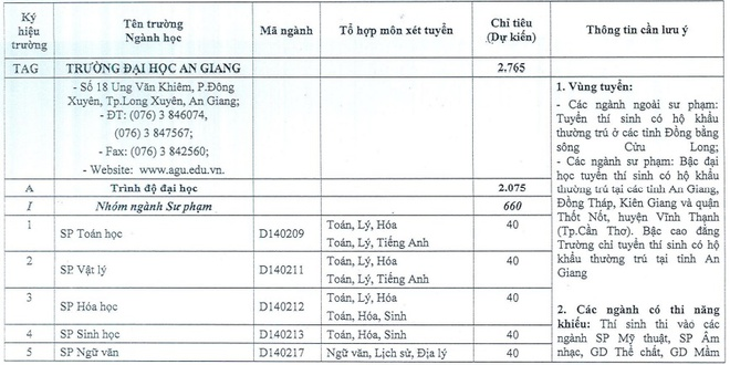 60 truong dai hoc cong bo ke hoach tuyen sinh 2016 hinh anh 5