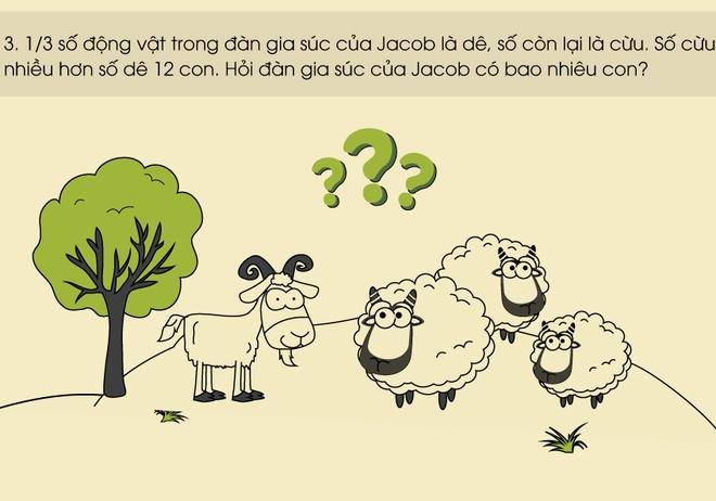 Ban co thong minh hon hoc sinh 13 tuoi o Anh? hinh anh