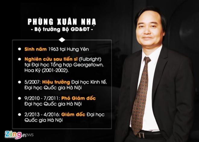 Bao nuoc ngoai neu thach thuc cua tan Bo truong Giao duc hinh anh 1