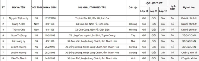 Nhung thi sinh dau tien do Hoc vien Bao chi va Tuyen truyen hinh anh 8