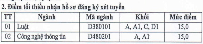 Diem chuan dai hoc 2016 anh 1