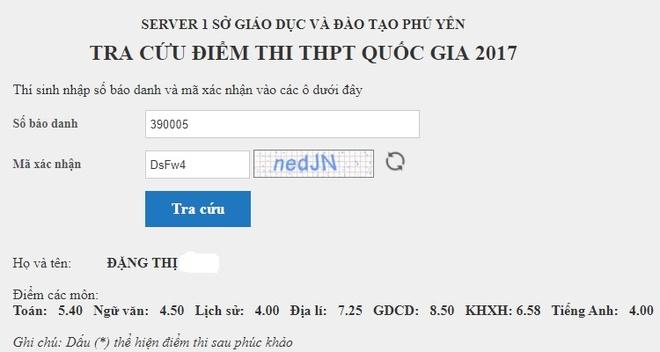 Diem thi THPT quoc gia 2017 tinh Phu Yen hinh anh 1