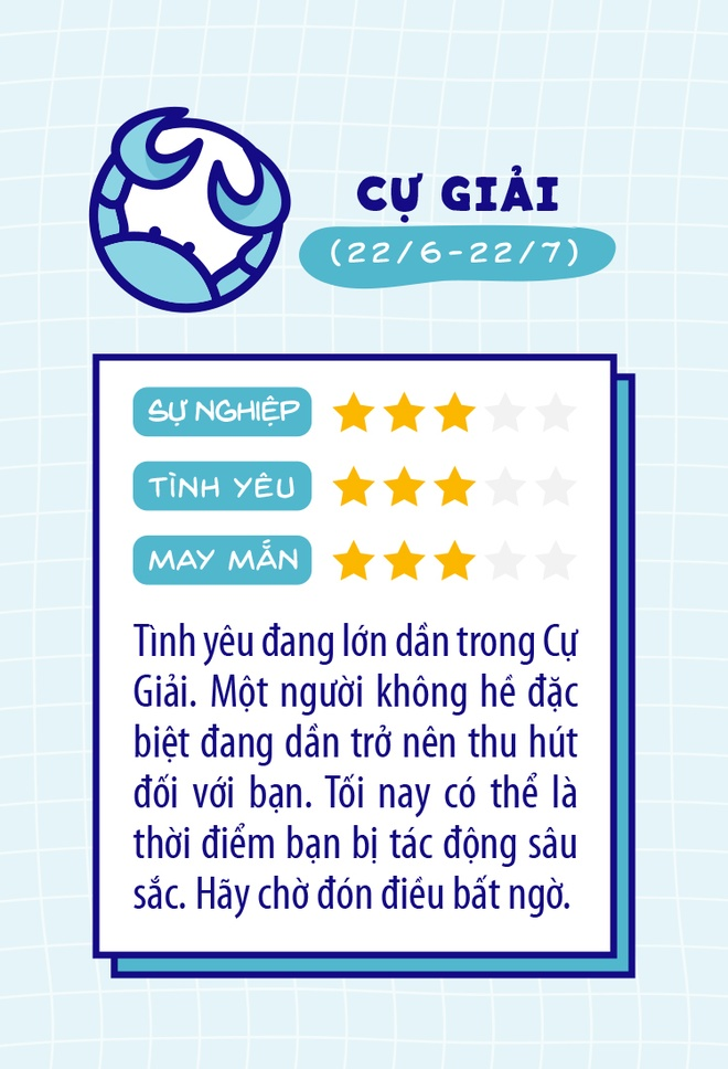 Chu Nhat bien dong cua 12 cung hoang dao hinh anh 5