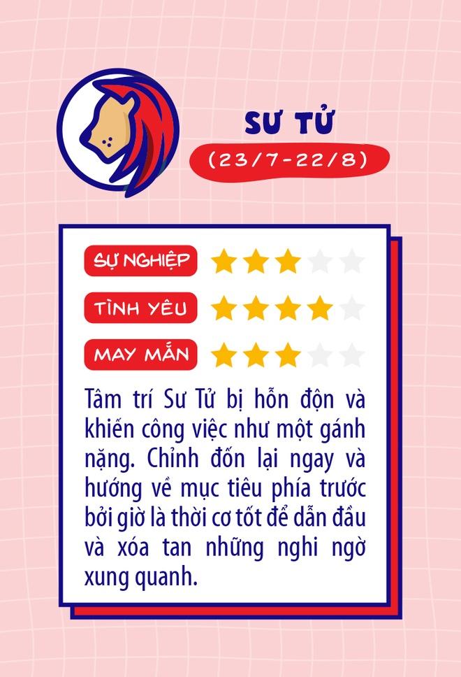 Chu Nhat bien dong cua 12 cung hoang dao hinh anh 6