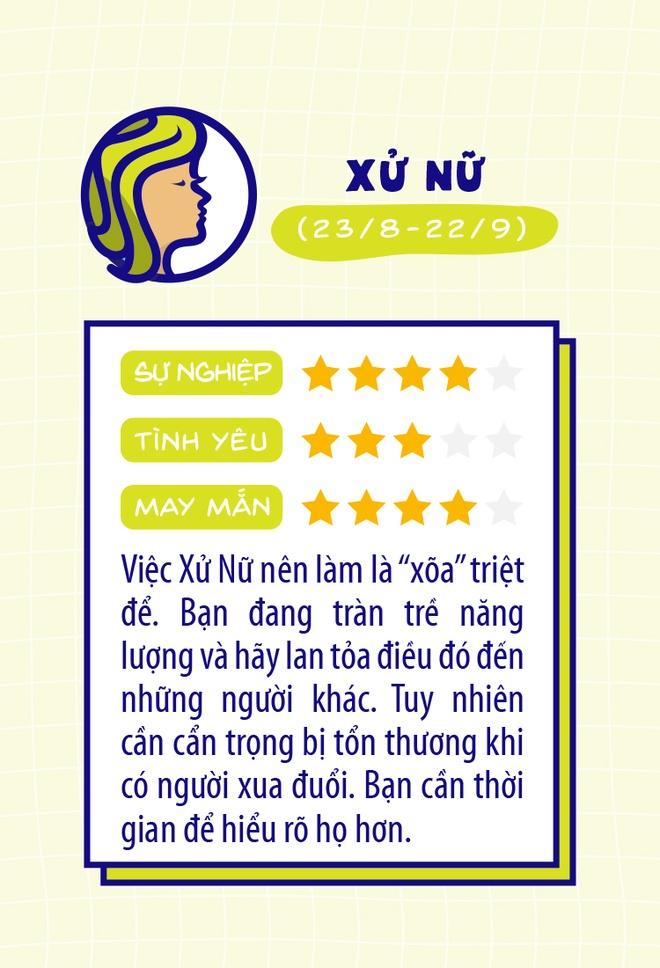 Chu Nhat bien dong cua 12 cung hoang dao hinh anh 7