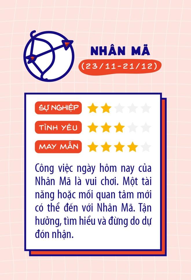 Chu Nhat bien dong cua 12 cung hoang dao hinh anh 10