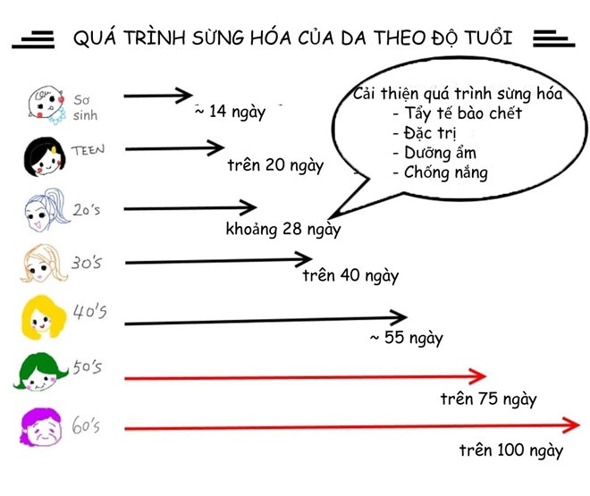 Nam gioi lam dep khong dong nghia voi dieu da hinh anh 5