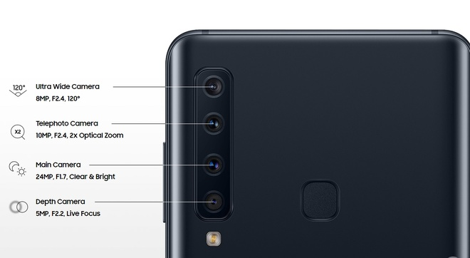 Smartphone dau tien co 4 camera sau ra mat hinh anh 2