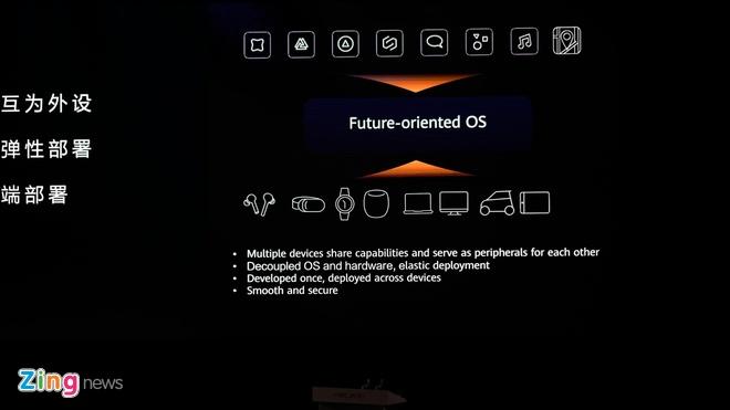 Huawei chinh thuc ra mat HarmonyOS, san sang bo Android hinh anh 2