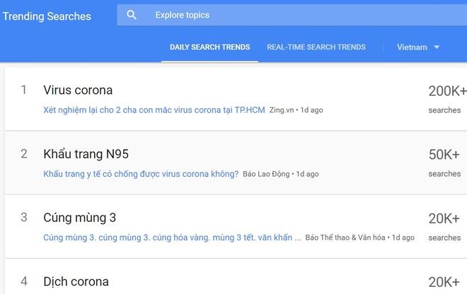 Virus corona o Vu Han anh 1