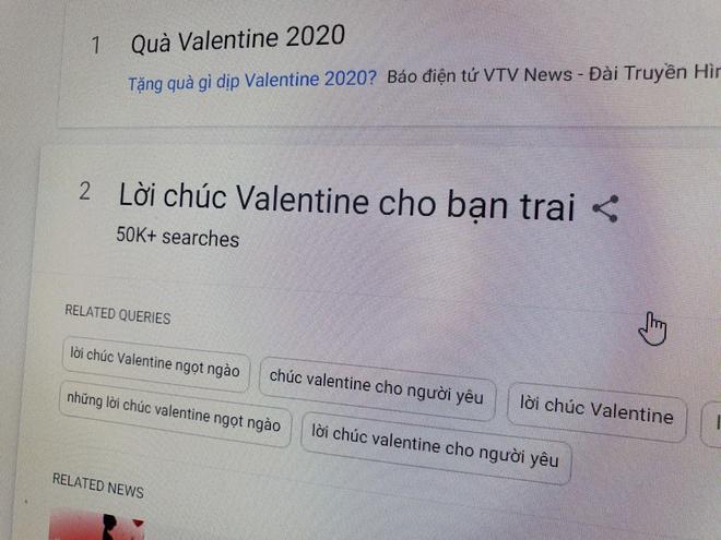 Nhiều người Việt tìm kiếm về lời chúc cho ngày lễ tình nhân.