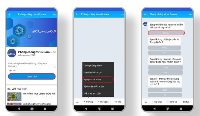 Kiểm tra nguy cơ nhiễm virus corona qua ứng dụng chatbot Zalo.