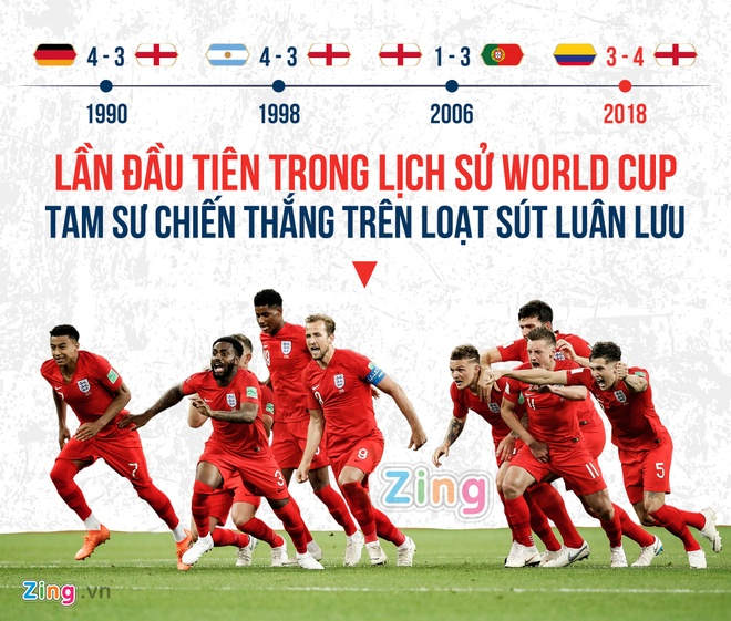 Harry Kane tu hao ve cac dong doi sau chien thang truoc Colombia hinh anh 1