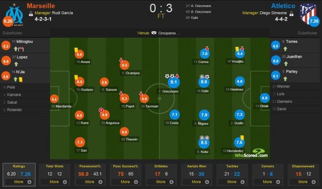 Griezmann lap cu dup giup Atletico Madrid dang quang Europa League hinh anh 2