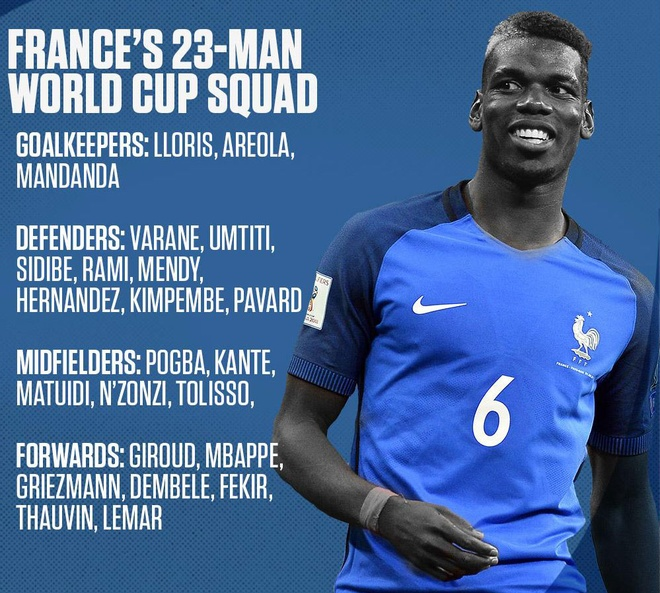 DT Phap du World Cup 2018: Martial, Lacazette va Payet o nha hinh anh 3