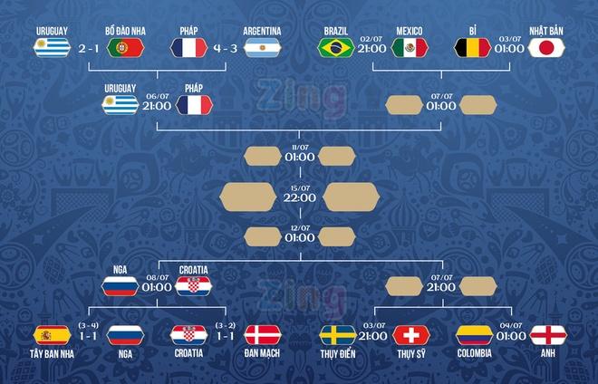 Trong tai,  World Cup 2018,  Nga,  Tay Ban Nha anh 3