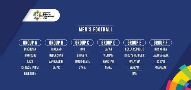 U23 Viet Nam co the gap Han Quoc ngay sau vong bang ASIAD 2018 hinh anh 1