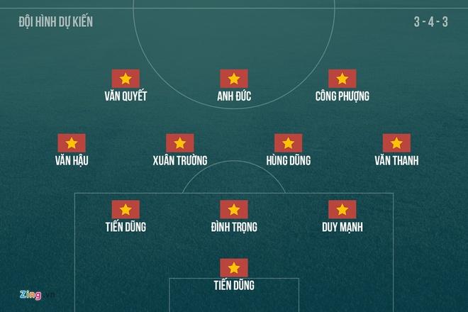 HLV Phan Thanh Hung: 'Olympic Viet Nam se gianh 3 diem ngay ra quan' hinh anh 3