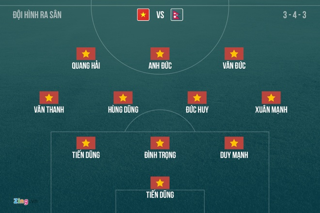 Danh bai Nepal 2-0, Olympic Viet Nam vao vong knock-out ASIAD hinh anh 3