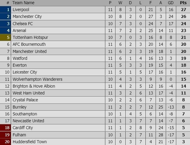 Arsenal 1-1 Liverpool: Tiec tan cong hap dan hinh anh 2