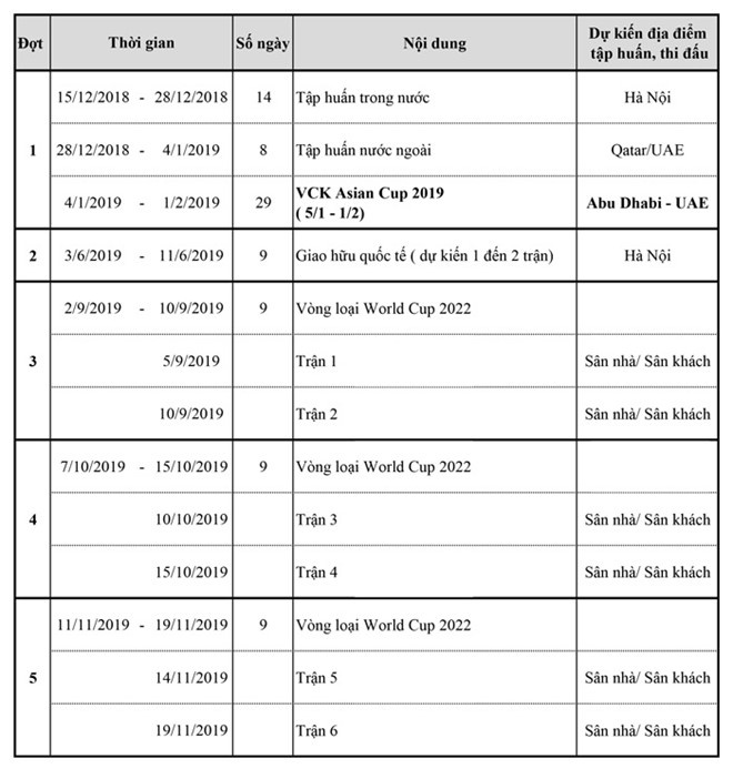 HLV Park Hang-seo dan dat U22 Viet Nam tham du SEA Games 2019 hinh anh 2