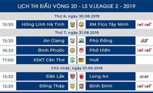 CLB Ha Tinh vo dich Hang nhat 2019 som 2 vong hinh anh 2